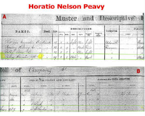 1863_peavy__horatio_nelson___military_record.jpg